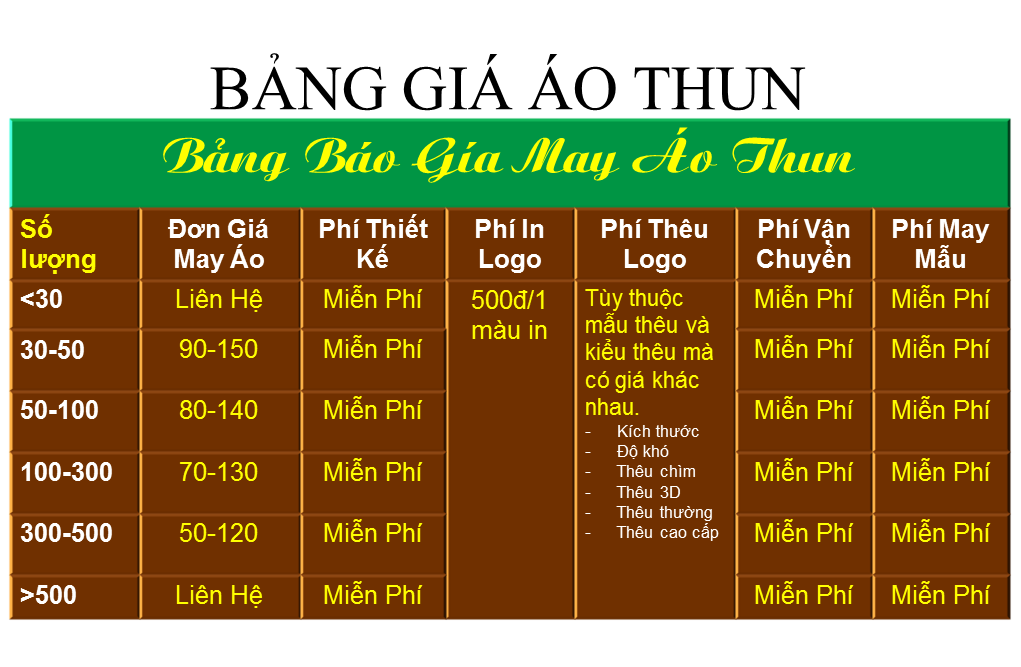BẢNG GIÁ ÁO THUN