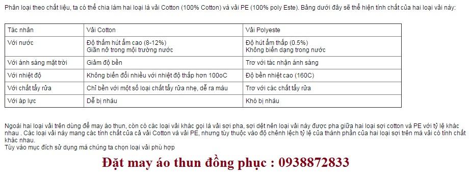 Phân biệt vải Cotton và PE