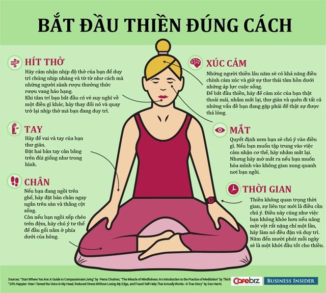 infographic-bat-dau-ngoi-thien-dung-cach