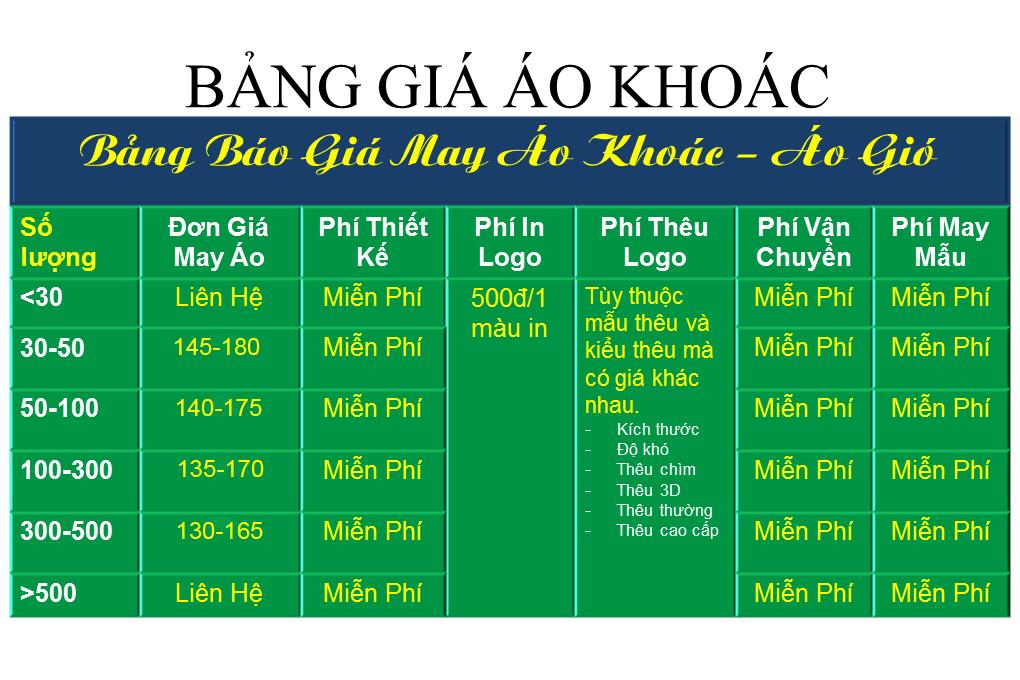 BANG GIA MAY AO KHOAC 2018 DONG PHUC GLU