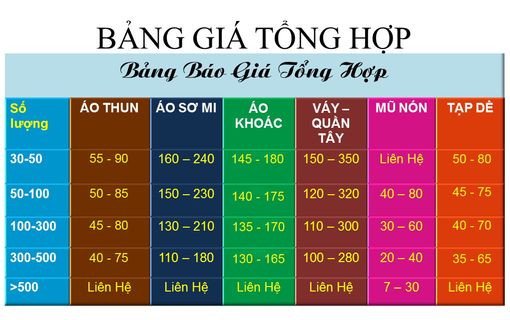 BANG GIA MAY DONG PHUC TONG HOP 2018 DONG PHUC GLU